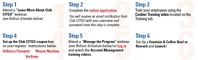 Club C - Steps to Enroll & Launch